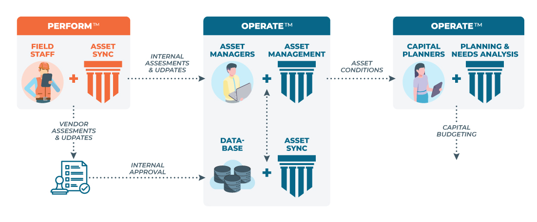 Asset-Inventory-&-Capital-Budgeting